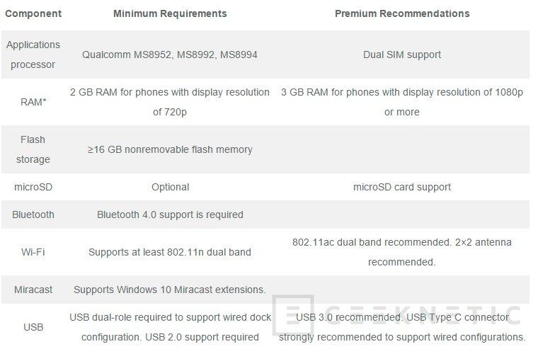 Microsoft rebaja los requisitos para ejecutar Continuum en smartphones, Imagen 2