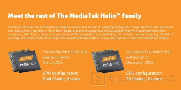 El MediaTek Helio X20 desactivará los dos núcleos más potentes para evitar sobrecalentamientos, Imagen 1