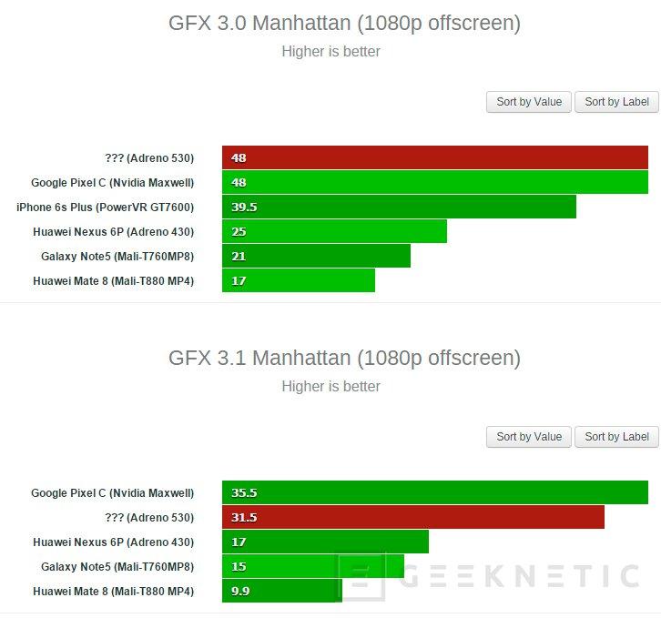 La Adreno 530 del Snapdragon 820 será la GPU móvil más potente del mercado según los últimos test filtrados, Imagen 2