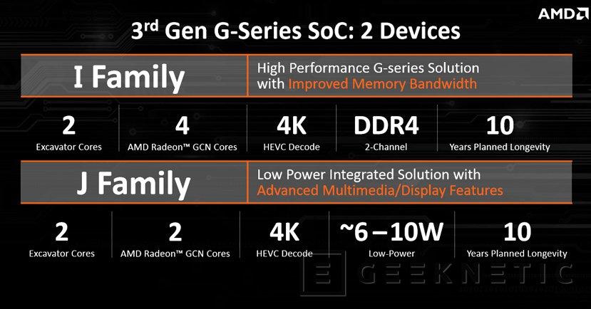 AMD lanza la tercera generación de SoCs integrados G-Series, Imagen 1