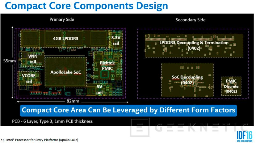Intel anuncia su plataforma Low Cost Apollo Lake, Imagen 1