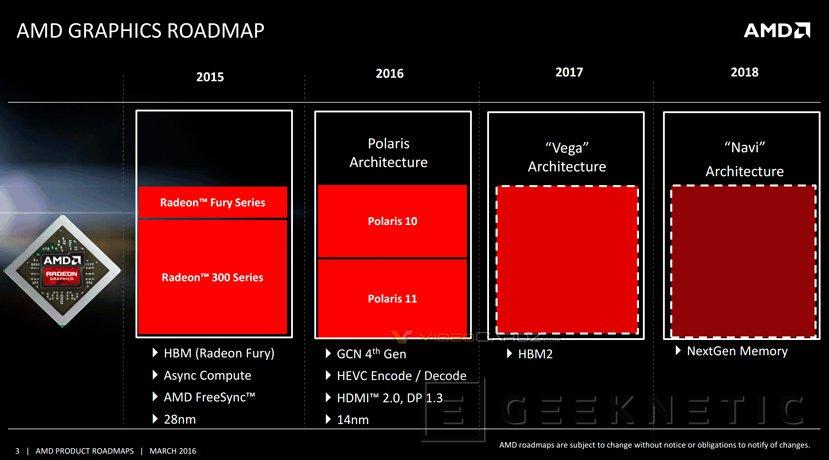 Primeras referencias de las  AMD Navi en los drivers para Linux, Imagen 1