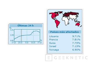 Las nuevas variantes D, C, y B del gusano Netsky junto con Bagle.C y Bagle.E, provocan una epidemia a nivel mundial, Imagen 1