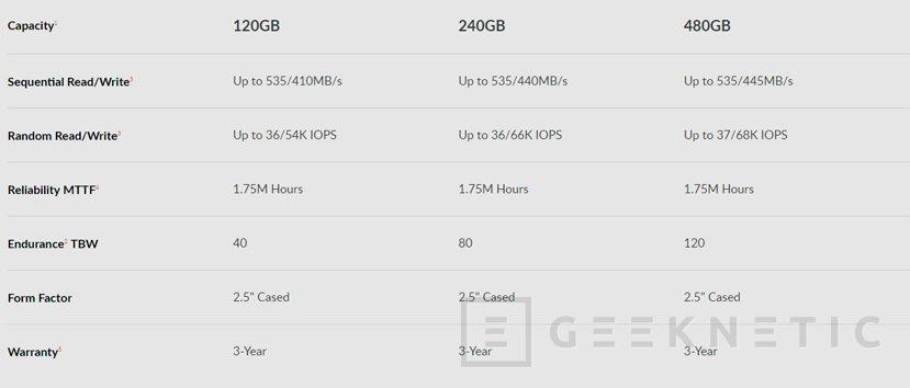 Nuevos SSD SanDisk Z410 con SLC y TLC combinadas, Imagen 2