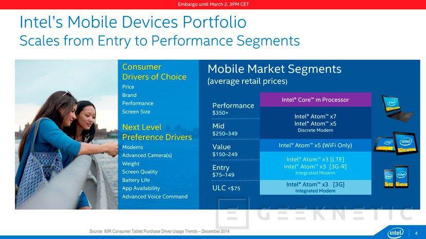 Intel cancela SoFIA y Broxton y abandona el mercado de smartphones, Imagen 1