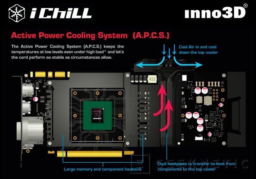 Inno3D prepara su propio disipador iChill X4 Ultra para sus GTX 1080, Imagen 1
