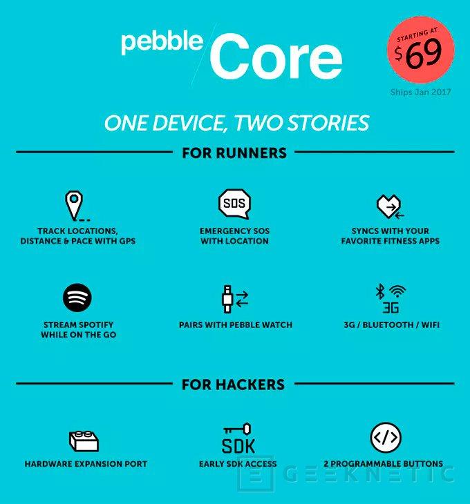 Pebble también ha anunciado Core, un pequeño monitorizador con GPS y 3G, Imagen 2