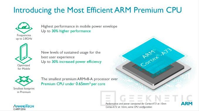 ARM anuncia sus nuevos núcleos Cortex-A73, Imagen 2