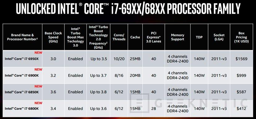 Llegan los procesadores Intel Broadwell-E con 10 núcleos , Imagen 2