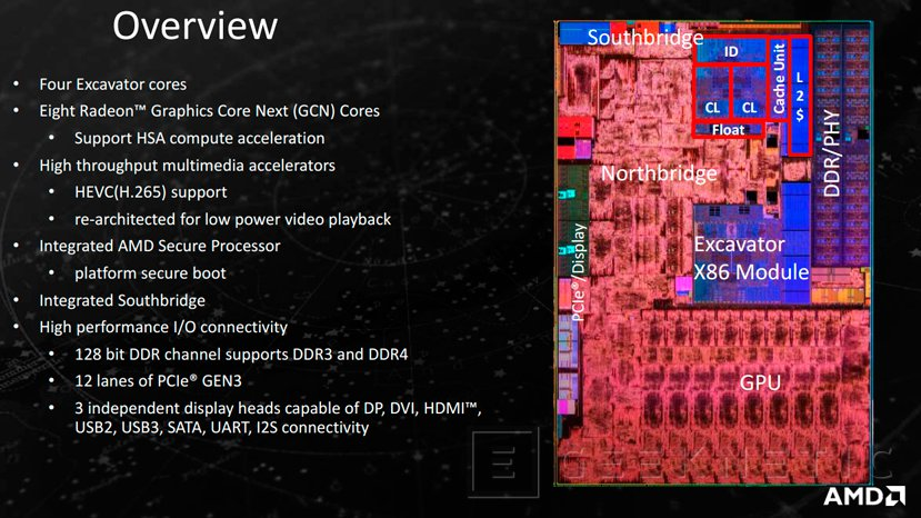 Llegan las APU AMD A-Series de séptima generación Bristol Ridge para portátiles, Imagen 1