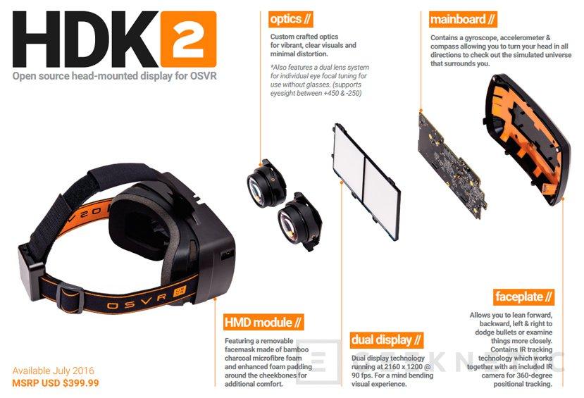 Razer y la OSVR lanzan sus gafas de realidad virtual de 400 Dólares, Imagen 1