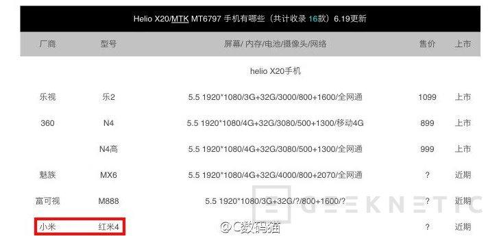 El Xiaomi Redmi 4 llegará con un procesador Helio X20, Imagen 1