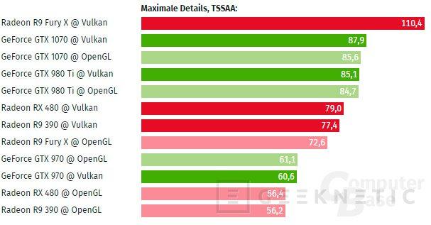 Las gráficas de AMD consiguen mejoras de hasta el 66% en DOOM bajo Vulkan, Imagen 1