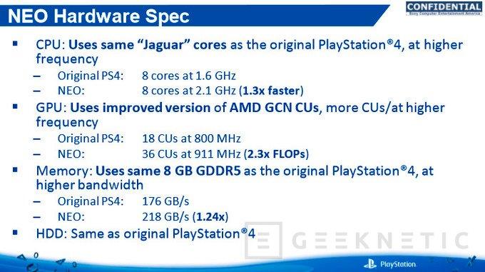 Filtradas las especificaciones técnicas de la PlayStation 4 Neo , Imagen 1