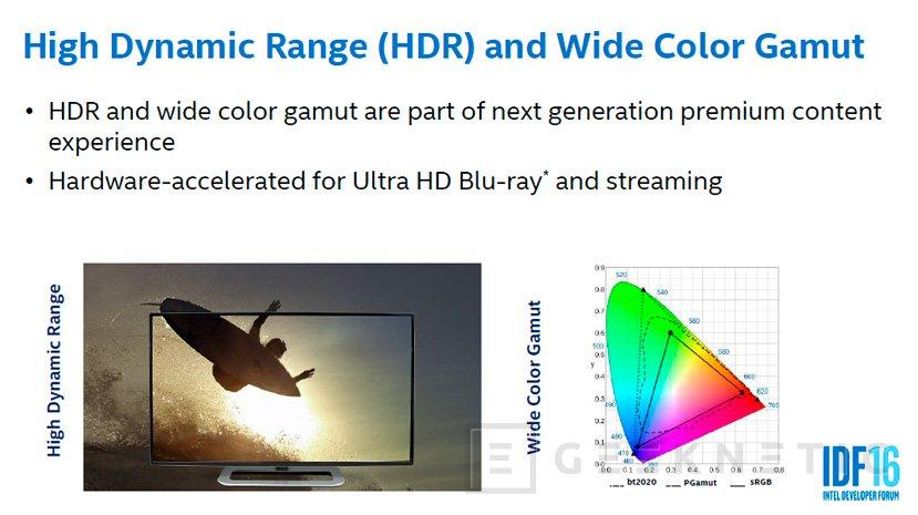 Intel Kaby Lake soportará HDR y HEVC por hardware, Imagen 2
