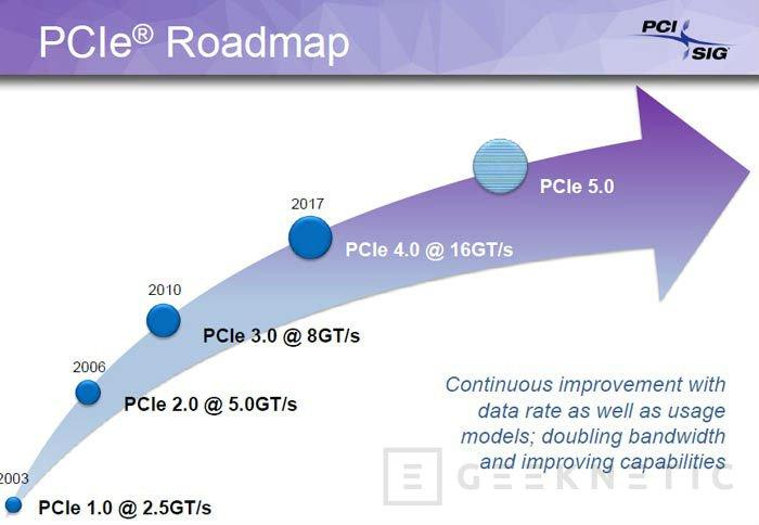 Publicadas las especificaciones de PCI Express 4.0, Imagen 1