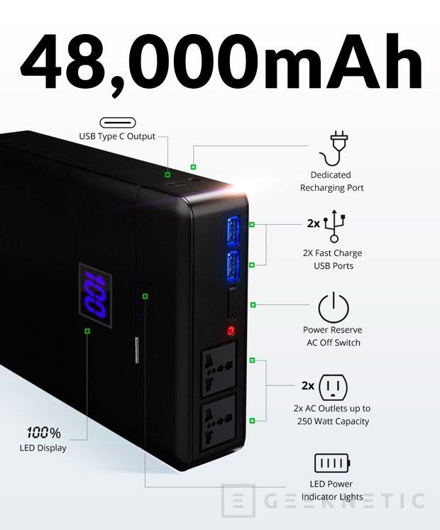 ¿Miedo a quedarte sin batería? ChargeTech te trae una batería externa de 48.000 mAh, Imagen 1