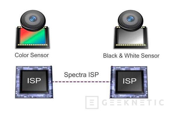 Clear Sight es la propuesta de Qualcomm para integrar doble cámara en smartphones, Imagen 1