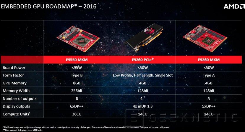AMD anuncia sus GPU E9260 y E9550 para sistemas integrados, Imagen 3