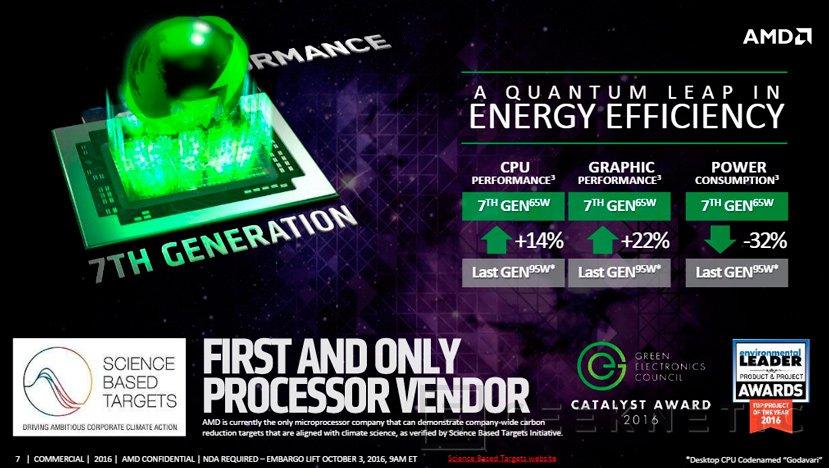 AMD presenta las APUs AMD Pro de séptima generación, Imagen 1