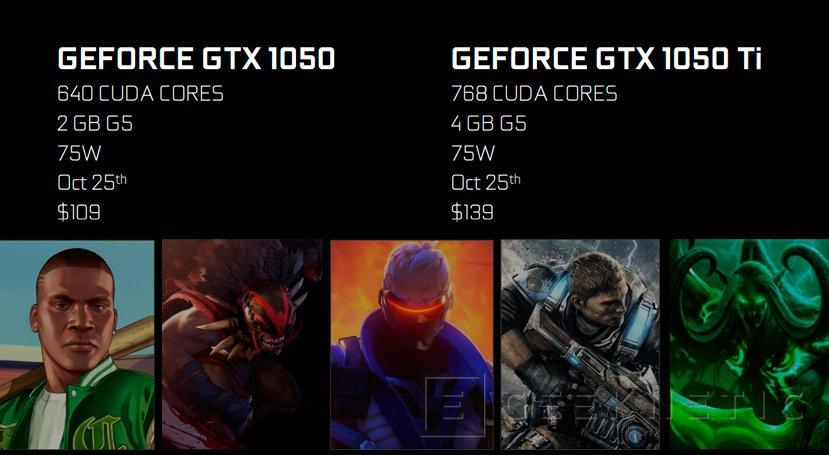 Las NVIDIA GTX 1050 y 1050 Ti costarán 125€ y 155€ en Europa, Imagen 1