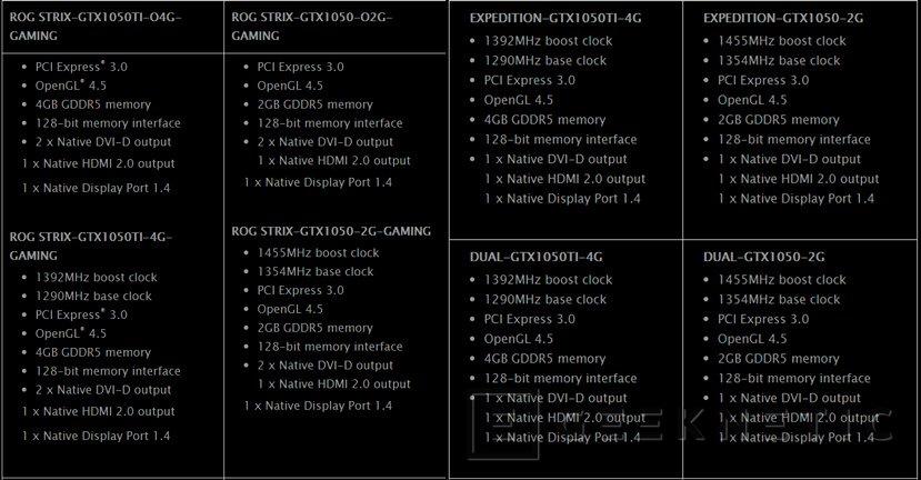 ASUS te da a elegir entre 10 diferentes modelos de GTX 1050 y GTX 1050 Ti, Imagen 2