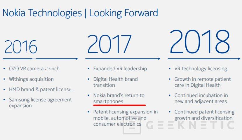 Nokia confirma que la marca