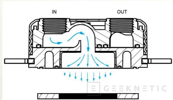 AlphaCool rediseña y mejora su bloque de refrigeración líquida para CPU Eisblock XPX, Imagen 2