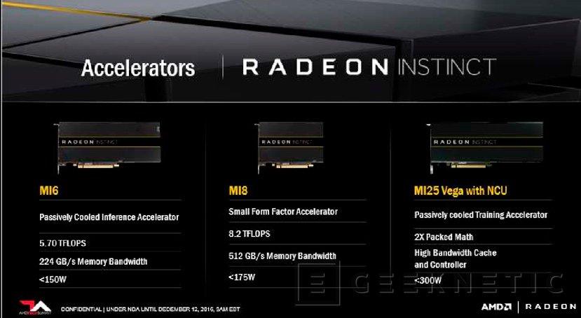 AMD anuncia Radeon Instinct, su plataforma de gráficas para Deep Learning, Imagen 1
