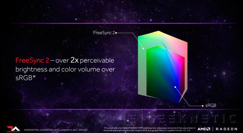 AMD anuncia FreeSync 2 con soporte para HDR , Imagen 3