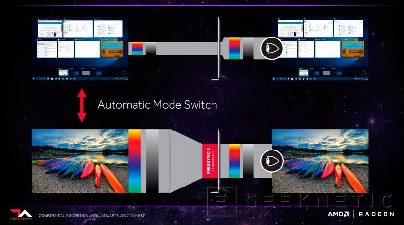 AMD anuncia FreeSync 2 con soporte para HDR , Imagen 2