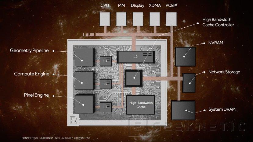 Las gráficas AMD Vega llegarán durante el segundo trimestre de este año, Imagen 1