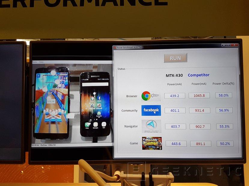 El Meizu Pro 7 también usará el Helio X30 de Mediatek, Imagen 1