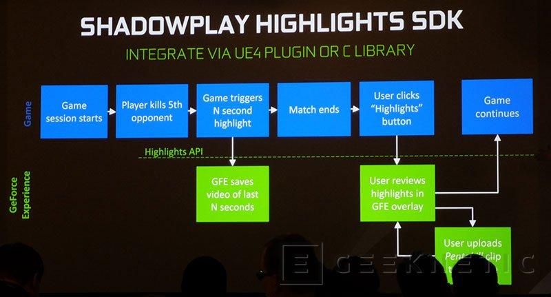NVIDIA lanza ShadowPlay Highlights de captura automática de momentos divertidos en juegos, Imagen 2
