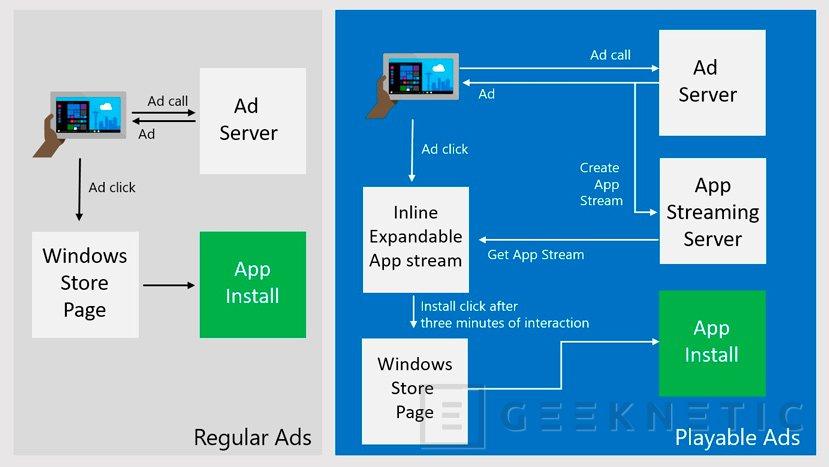 Los nuevos anuncios de apps de Microsoft dejarán probarlas antes de la descarga, Imagen 1