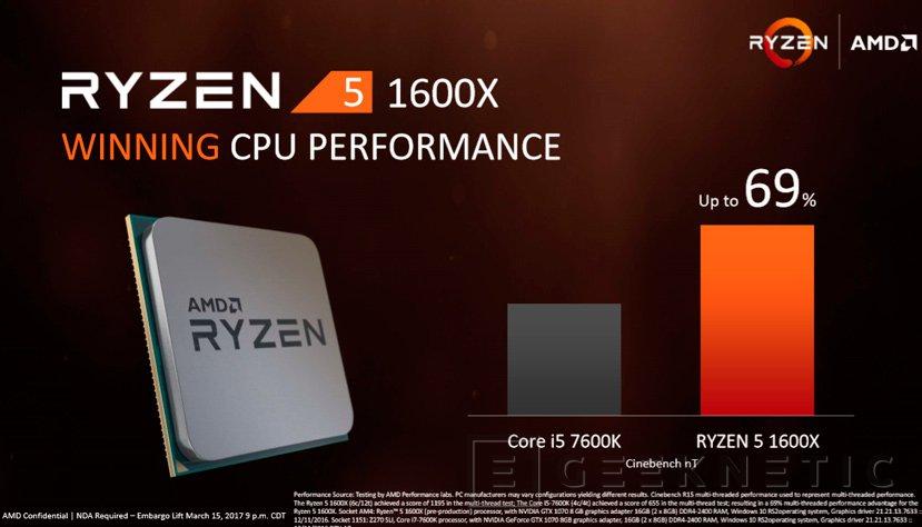 AMD anuncia los procesadores Ryzen 5 con multiplicador desbloqueado, Imagen 3