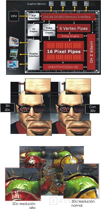 Las X800 de ATI con el nucleo a 520 Mhz y 256 Mb GDDR3 a 1.12 Ghz, Imagen 3