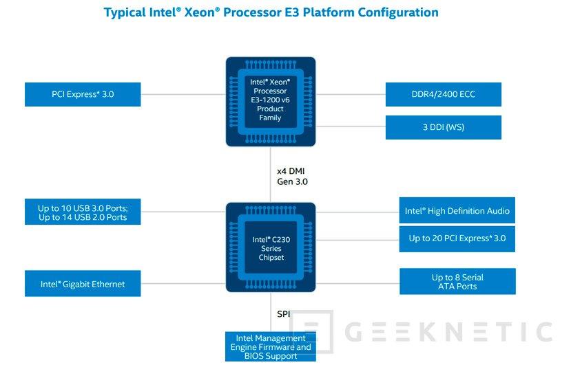 Los Intel Xeon E3-1200 v6 llegan al mercado profesional con arquitectura Kaby Lake, Imagen 2