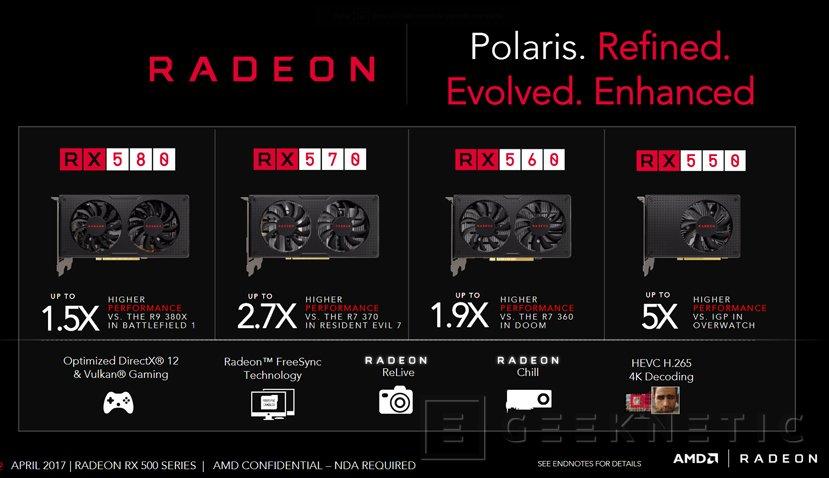 AMD actualiza su línea gráfica con las Radeon RX 580, RX 570, RX 560 y RX 550, Imagen 3