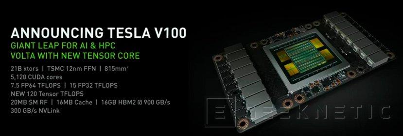 NVIDIA anuncia su GPU Tesla V100 con arquitectura Volta y HBM 2.0, Imagen 1