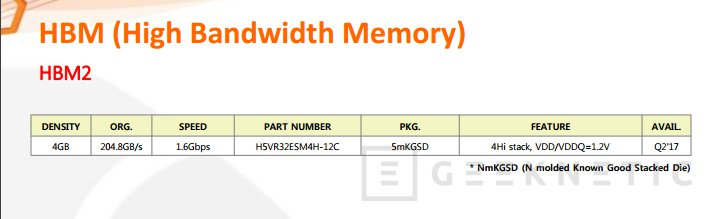 SK Hynix ya ofrece GDDR6 y HBM2 en su catálogo, Imagen 2
