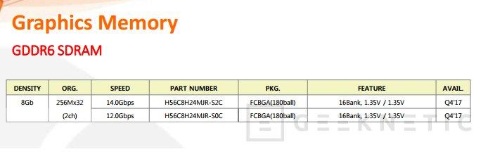 SK Hynix ya ofrece GDDR6 y HBM2 en su catálogo, Imagen 1