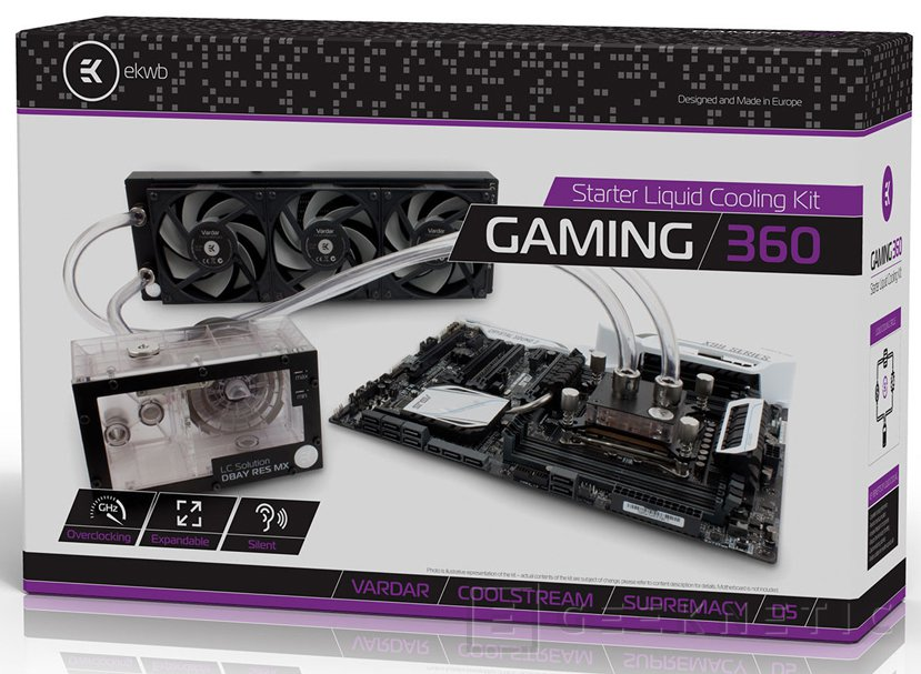 EK Gaming, kits de refrigeración líquidas para montar por piezas, Imagen 1