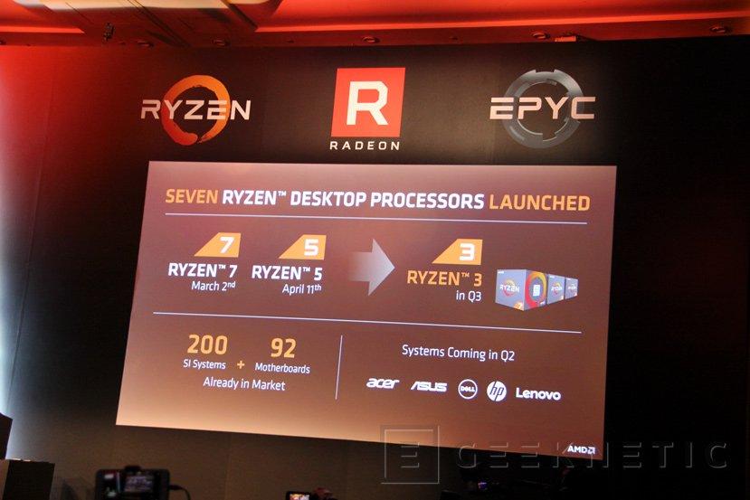 AMD prepara la revisión B2 de Ryzen, Imagen 1