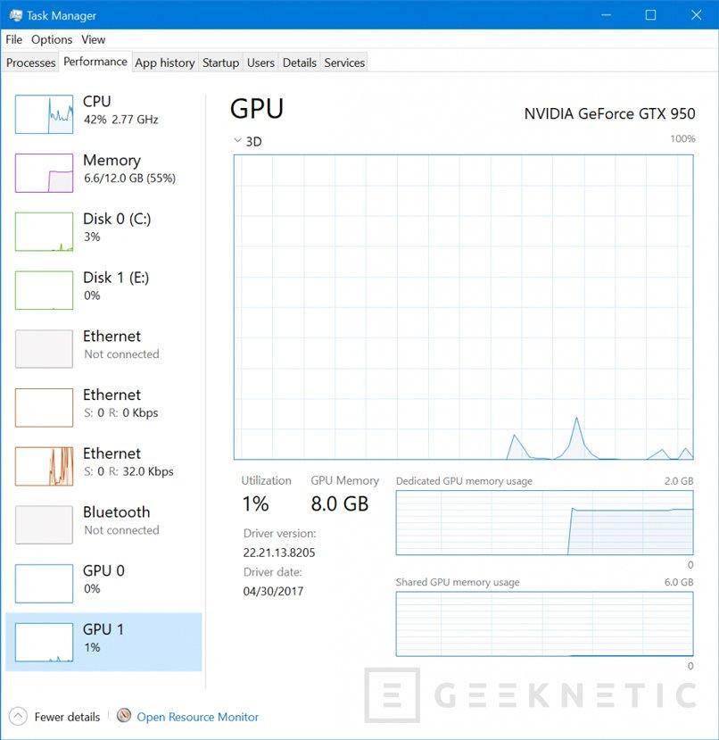 El administrador de tareas de Windows 10 podrá monitorizar la GPU, Imagen 1