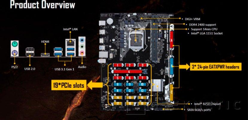 Esta placa de criptominado de ASUS tiene 19 puertos PCIe, Imagen 2
