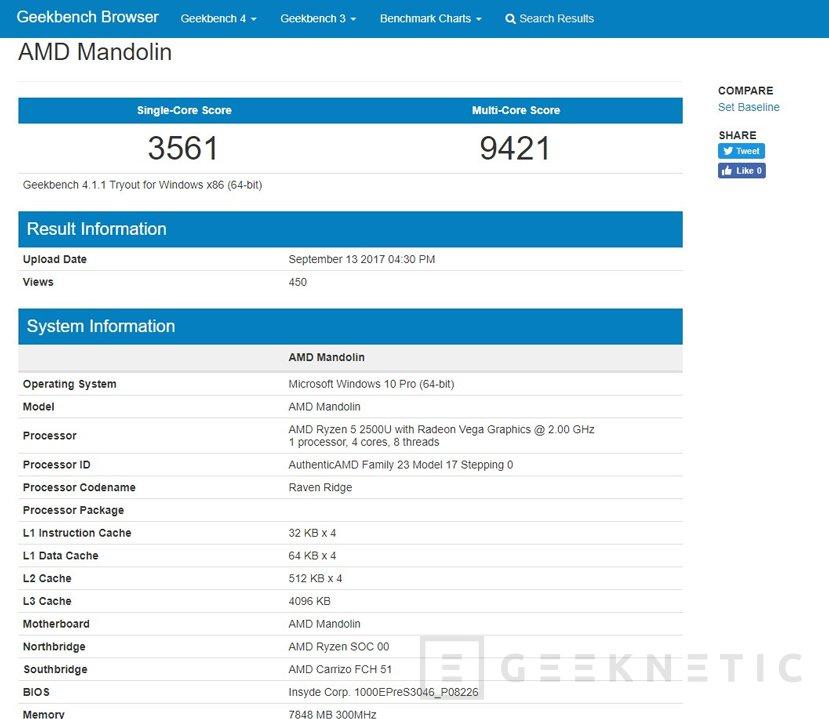 Los primeros benchmarks de las APU AMD Raven Ridge muestran prometedores resultados, Imagen 1