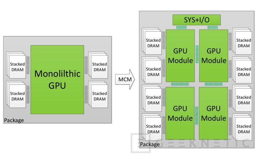 Las gráficas de AMD con arquitectura Navi llegarán en el 3º trimestre del 2018, Imagen 2