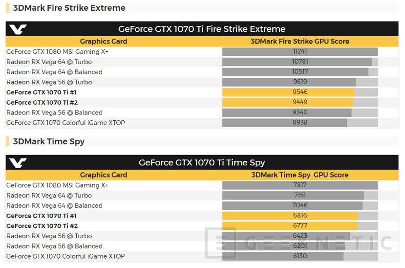 Filtrados los resultados de 3DMark de la GTX 1070 Ti, queda entre una Vega 56 y Vega 64, Imagen 1