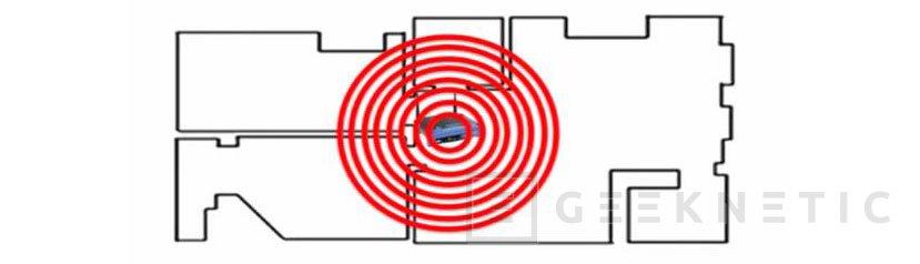 Un estudio da con la clave para mejorar las señales WiFi de forma simple y económica, Imagen 1